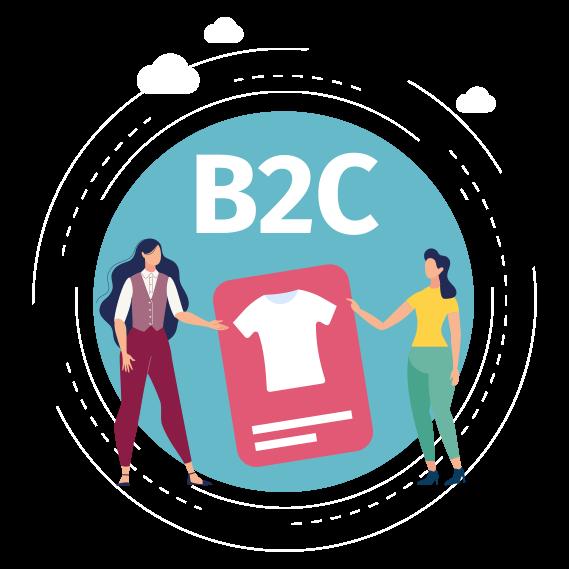 Rešitve za maloprodajo (B2C)