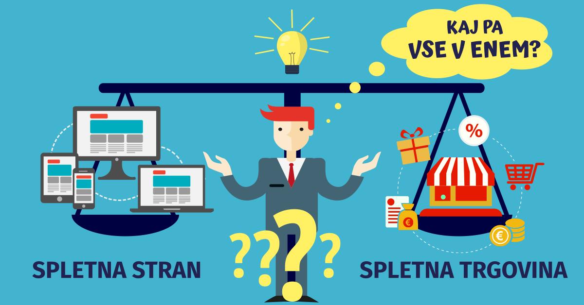 Spletna stran, spletna trgovina ali spletno-prodajni sistem